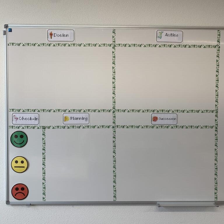 bordsessies in de klas